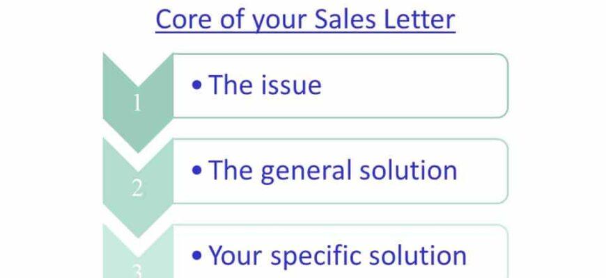 Sales Letter 1674758 870x400