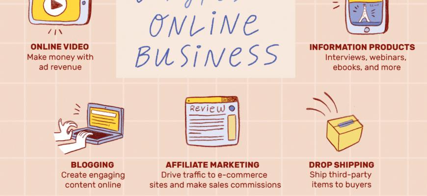 Start Online Business With No Money 4128823 Final 5b87fecd46e0fb00251bb95a 9017187 870x400