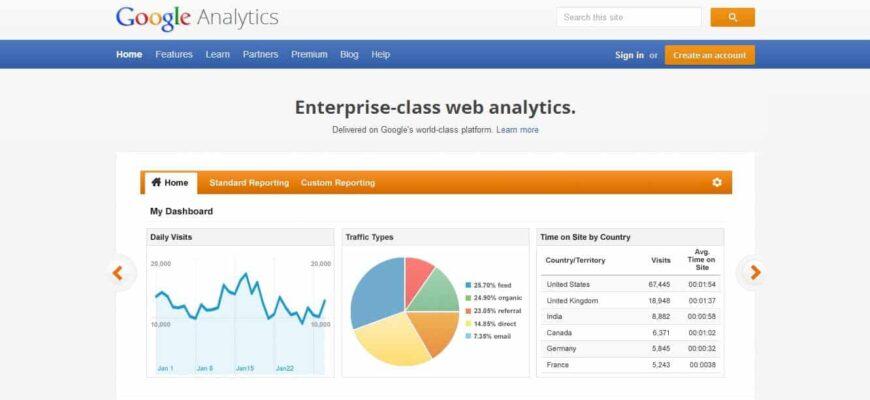 Google Analytics Screenshot 6087874 870x400