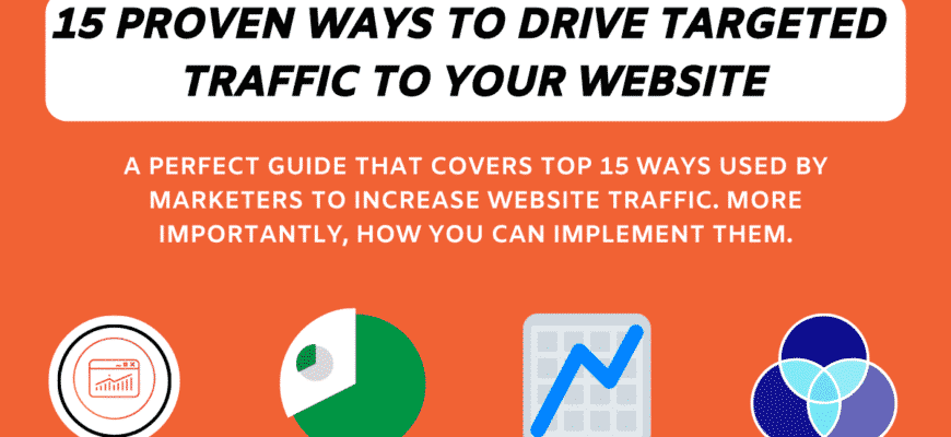 How To Increase Website Traffic Fast 4954104 870x400