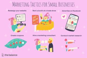 internet-business-models-marketing-ideas-for-small-business