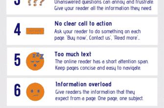 5-website-copywriter-tips-for-more-effective-web-copy