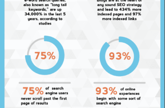 seo-internet-marketing-a-bird-s-eye-view-of-how-seo-works