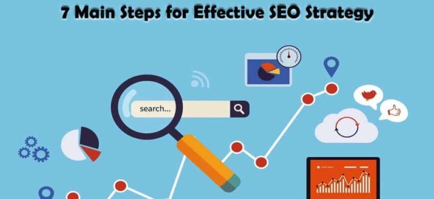creating-an-affordable-seo-marketing-plan