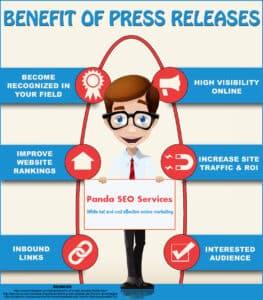 premium-press-release-writing-service